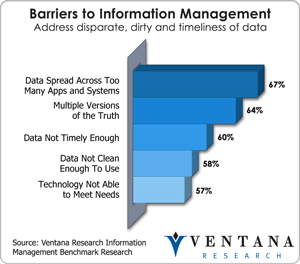Barriers to Information Management