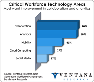 vr_nextgenworkforce_critical_workforce_technology_areas