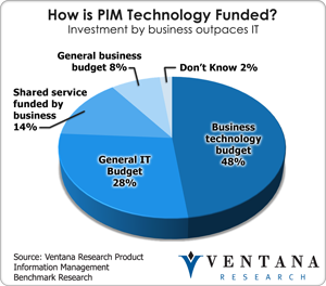 vr_productinfomanagement_how_is_pim_technology_funded