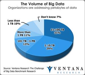 vr_bigdata_the_volume_of_big_data