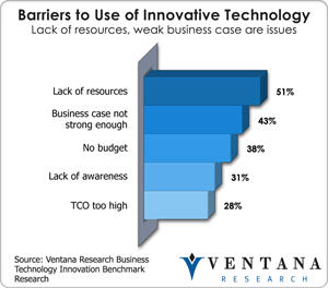 Barriers to Innovative Technology