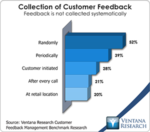 vr_cfm_collection_of_customer_feedback