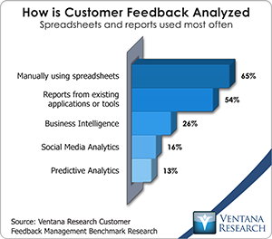 vr_cfm_how_is_customer_feedback_analyzed