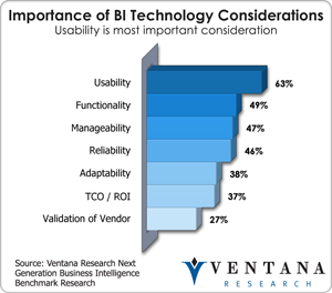 BI Technology Considerations