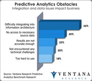 vr_predanalytics_predictive_analytics_obstacles