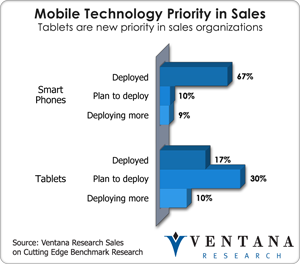 vr_sales_mobile_technology