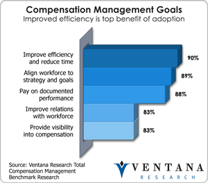 vr_totalcompbusiness_compensation_management_goals