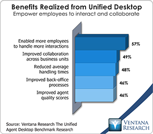vr_db_benefits_realized_from_unified_desktop