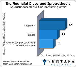 vr_fcc_financial_close_and_spreadsheets