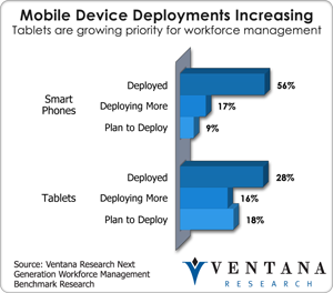 vr_nextgenworkforce_mobile_device_deployments_increasing