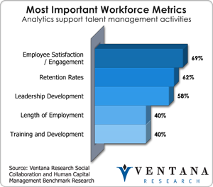 vr_socialcollab_most_important_workforce_metrics
