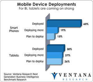 vr_ngbi_br_mobile_device_deployments