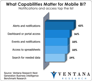 vr_ngbi_br_what_capabilities_matter_for_mobile_bi