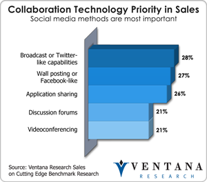 vr_sales_collaboration_technology