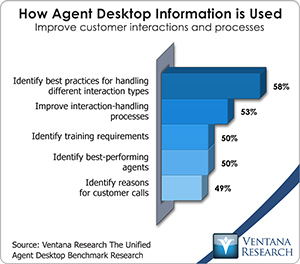 vr_db_how_agent_desktop_information_is_used