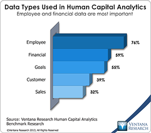 vr_HCA_10_data_types_used_in_human_capital_analytics