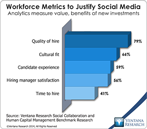vr_socialcollab_workforce_metrics_updated