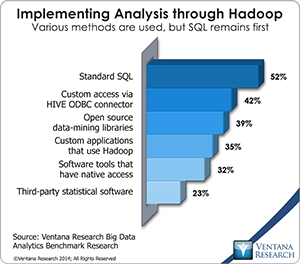 vr_Big_Data_Analytics_11_implementing_analytics_through_hadoop