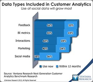 vr_Customer_Analytics_10_data_types_included_in_customer_analytics