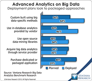 vr_Big_Data_Analytics_13_advanced_analytics_on_big_data