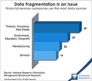 vr_infomgt_06_data_fragmentation_is_an_issue