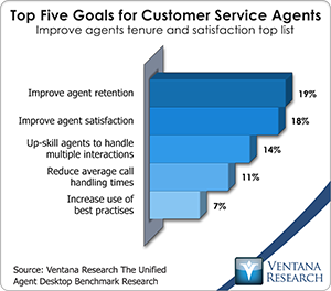 vr_db_top_five_goals_for_customer_service_agents