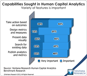 vr_HCA_05_capabilities_sought_in_human_capital_analytics