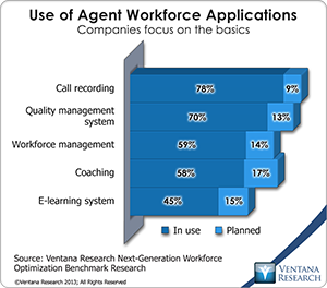 vr_NGWO2_06_use_of_agent_workforce_applications