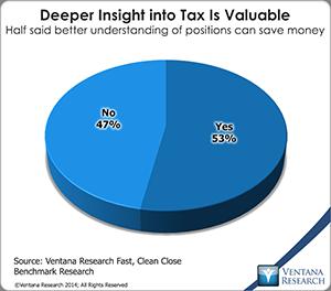 vr_fcc_tax_insight