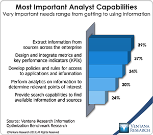 vr_Info_Optimization_08_most_important_analyst_capabilities_updated