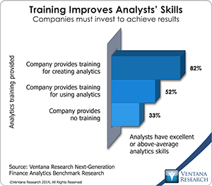 vr_NG_Finance_Analytics_13_training_improves_analytics_skills