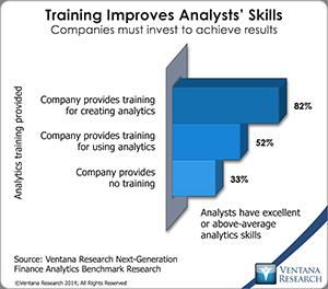 vr_NG_Finance_Analytics_13_training_improves_analytics_skills
