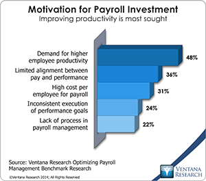 vr_Payroll_Management_02_motivation_for_payroll_investment
