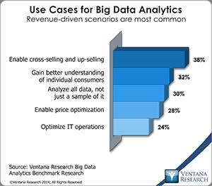 vr_Big_Data_Analytics_09_use_cases_for_big_data_analytics
