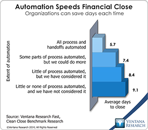 vr_fcc_financial_close_and_automation_updated