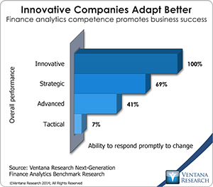 vr_NG_Finance_Analytics_14_innovative_companies_adapt_better