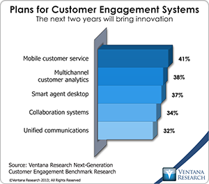 vr_NGCE_Research_09_plans_for_customer_engagement_systems