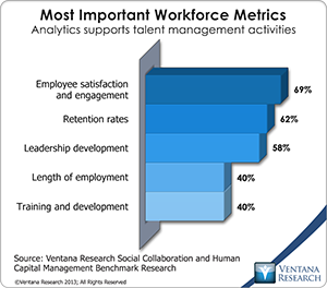 vr_socialcollab_most_important_workforce_metrics_updated