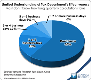 vr_fcc_tax_effectiveness
