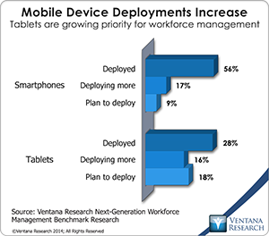 vr_nextgenworkforce_mobile_device_deployments_increasing_updated