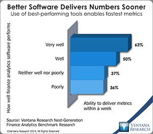 vr_NG_Finance_Analytics_08_better_software_delivers_numbers_sooner