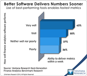 vr_NG_Finance_Analytics_08_better_software_delivers_numbers_sooner