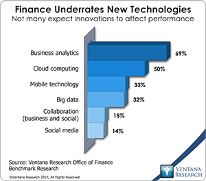 vr_Office_of_Finance_16_next-generation_technologies