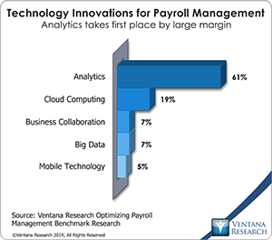vr_Payroll_Management_09_technology_innovations_for_payroll_management