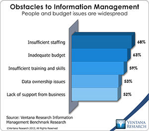 vr_infomgt_obstacles_to_information_management_updated