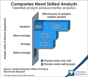 vr_Office_of_Finance_12_companies_need_skilled_analysts