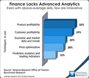 vr_Office_of_Finance_13_finance_lacks_advanced_analytics