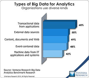 vr_Big_Data_Analytics_04_types_of_big_data_for_analytics