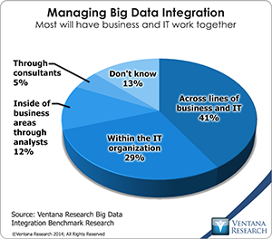 vr_BDI_12_managing_big_data_integration