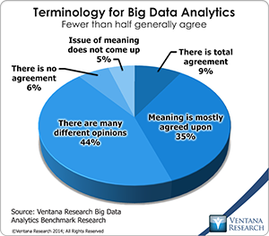vr_Big_Data_Analytics_05_terminology_for_big_data_analytics